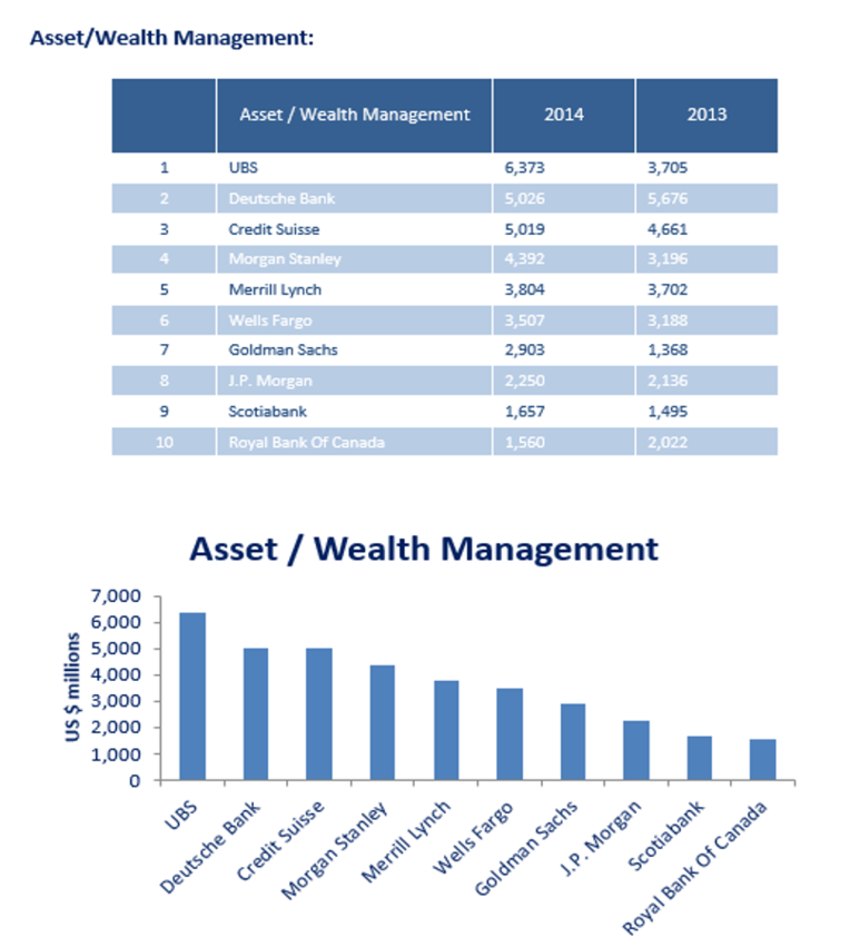 the asset 2014